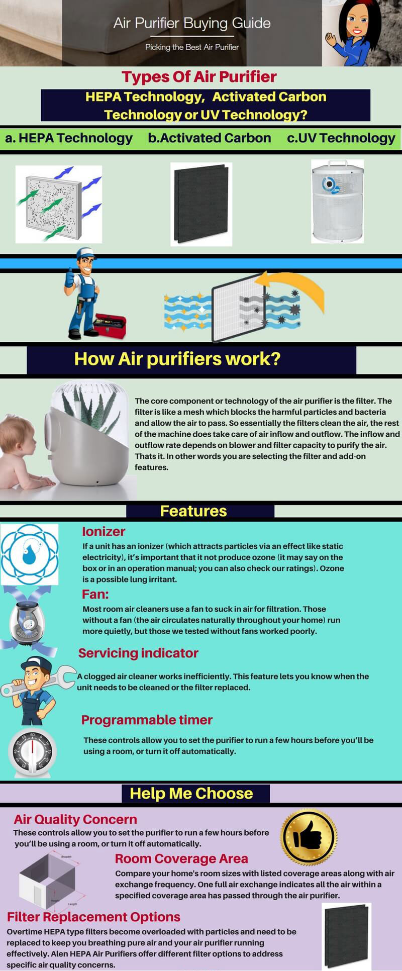 How To Buy Best Air Purifier India