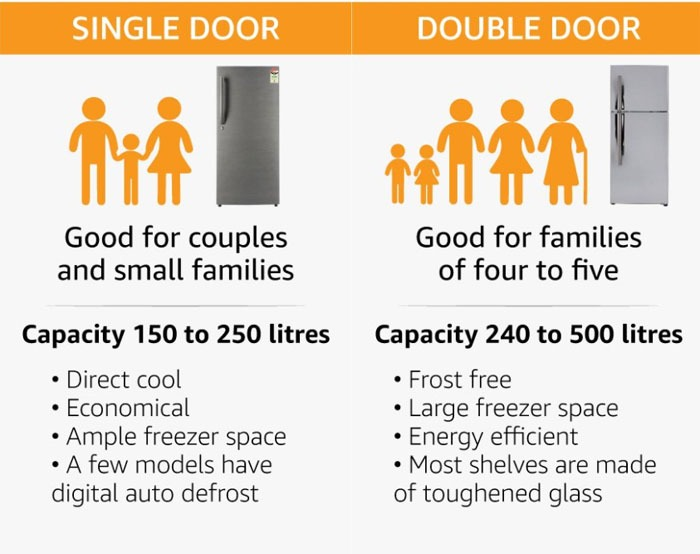 Double-door-and-single-door-fridges-copy